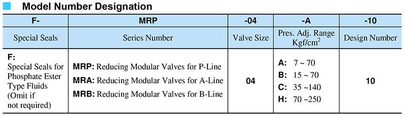 sơ đồ chọn mã van yuci yuken mr-04