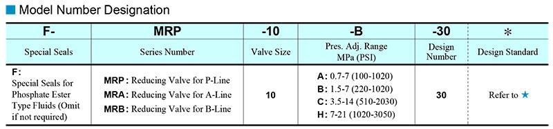 sơ đồ chọn mã van yuci yuken mr-10