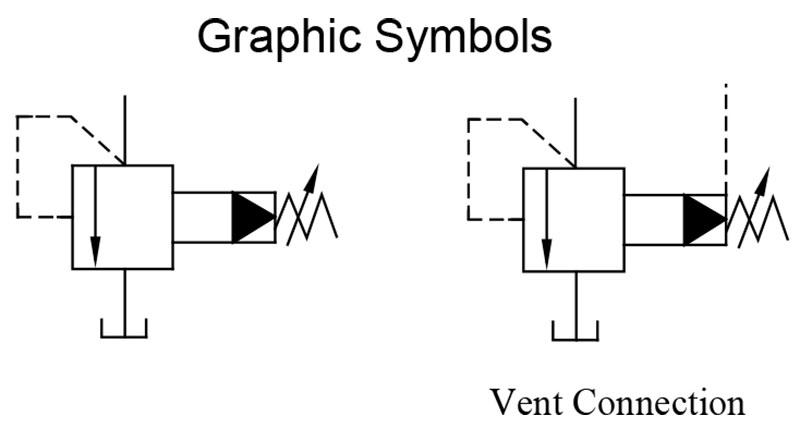 sơ đồ hoạt động van yuci yuken bt-bg-03-06-10