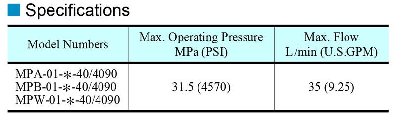 thông số kỹ thuật van chống lún modular yuci yuken mp-01