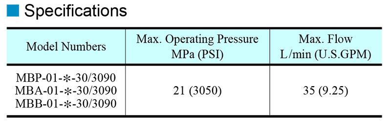 thông số kỹ thuật van yuci yuken mb 01