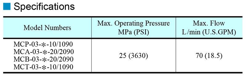 thông số kỹ thuật van yuci yuken mc-03
