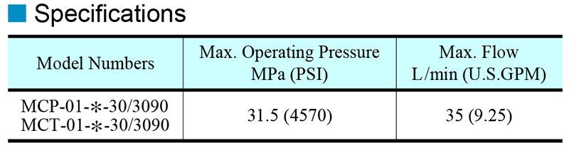 thông số kỹ thuật van yuci yuken mcp mct 01