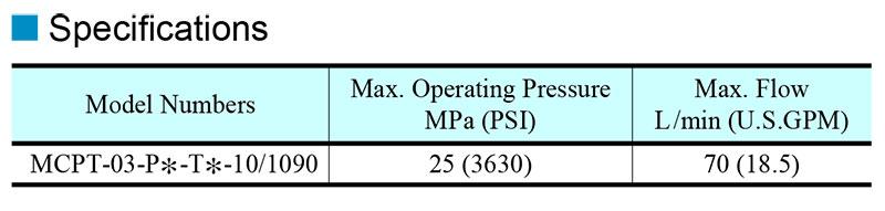 thông số kỹ thuật van yuci yuken mcpt-03-p