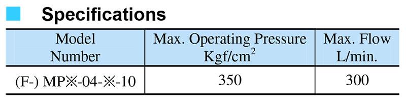 thông số lỹ thuật van yuci yuken mp-04