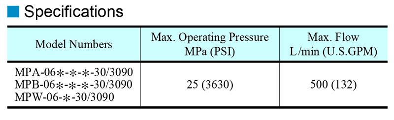 thông số kỹ thuật van yuci yuken mp-06
