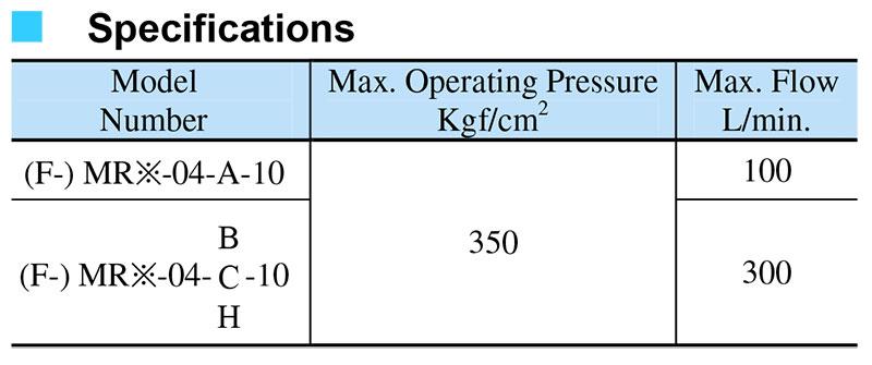 thông số kỹ thuật van yuci yuken mr-04